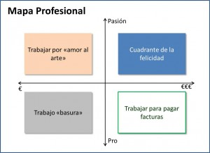 mapa profesional qtorb
